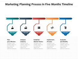 Marketing Planning Process In Five Months Timeline