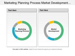 Marketing Planning Process Market Development Performance Management Strategy Cpb