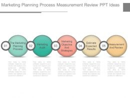 Marketing Planning Process Measurement Review Ppt Ideas