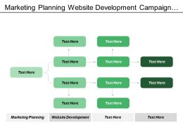 Marketing Planning Website Development Campaign Management Collaboration E Commerce