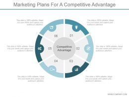 Marketing Plans For A Competitive Advantage Ppt Design Templates