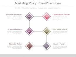 Marketing Policy Powerpoint Show