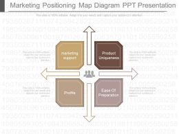 Marketing Positioning Map Diagram Ppt Presentation