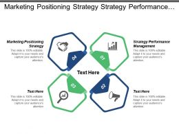 Marketing Positioning Strategy Strategy Performance Management Mission Vision Cpb