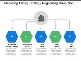 Marketing Pricing Strategy Negotiating Sales Non Profit Organization Management