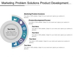 Marketing Problem Solutions Product Development Process Competency Branding Cpb