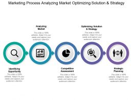 Marketing Process Analyzing Market Optimizing Solution And Strategy