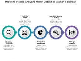 marketing_process_analyzing_market_optimizing_solution_and_strategy_Slide01