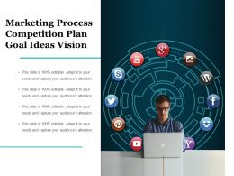 Marketing Process Competition Plan Goal Ideas Vision