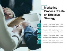 Marketing Process Create An Effective Strategy