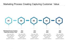Marketing Process Creating Capturing Customer Value Ppt Powerpoint Presentation Slides Cpb