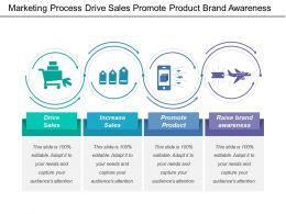 marketing_process_drive_sales_promote_product_brand_awareness_Slide01