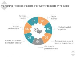 Marketing Process Factors For New Products Ppt Slide