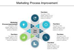 Marketing Process Improvement Ppt Powerpoint Presentation Layouts Designs Cpb