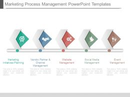 Marketing Process Management Powerpoint Templates