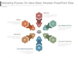 Marketing Process On Value Basis Template Powerpoint Slide