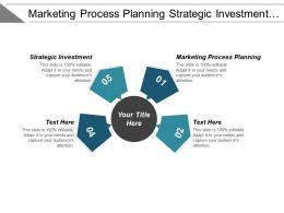 Marketing Process Planning Strategic Investment Digital Marketing Automation Cpb