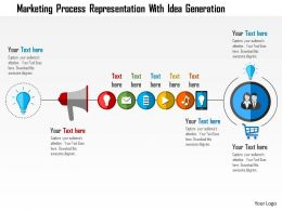 Marketing Process Representation With Idea Generation Flat Powerpoint Design