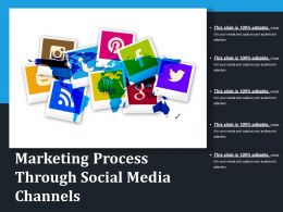Marketing Process Through Social Media Channels