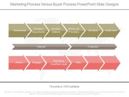 Marketing Process Versus Buyer Process Powerpoint Slide Designs