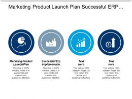Marketing Product Launch Plan Successful Erp Implementation Market Researching Cpb