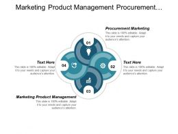 Marketing Product Management Procurement Marketing Market Risk Management Cpb