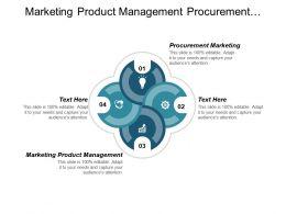 Marketing Product Management Procurement Marketing Market Risk Management Cpb
