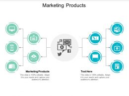 Marketing Products Ppt Powerpoint Presentation Professional Background Image Cpb