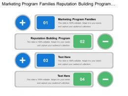 Marketing Program Families Reputation Building Program Grounded Buyers Needs