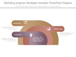 Marketing Progress Strategies Template Powerpoint Diagram