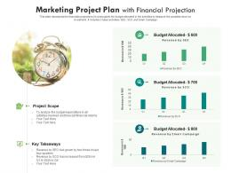 Marketing Project Plan With Financial Projection