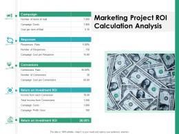 Marketing Project ROI Calculation Analysis