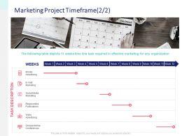 Marketing Project Timeframe Calender Ppt Powerpoint Presentation Slides
