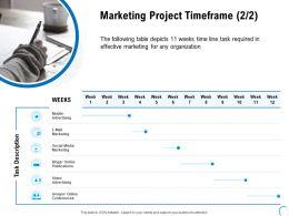 Marketing Project Timeframe Effective Ppt Powerpoint Presentation Slide