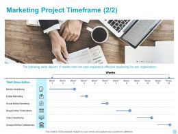Marketing Project Timeframe Marketing Ppt Powerpoint Graphics