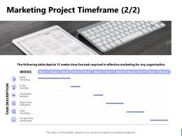 Marketing Project Timeframe Mobile Advertising Ppt Powerpoint Presentation File