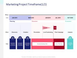Marketing Project Timeframe Planning Ppt Presentation Slides