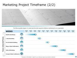 Marketing Project Timeframe Social Media Marketing Ppt Powerpoint Presentation Show