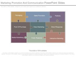 Marketing Promotion And Communication Powerpoint Slides