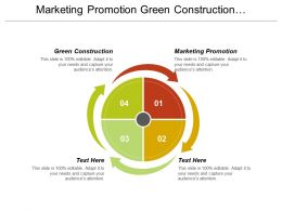Marketing Promotion Green Construction Performance Development Marketing Analysis
