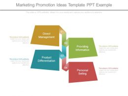 Marketing Promotion Ideas Template Ppt Example