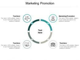 Marketing Promotion Ppt Powerpoint Presentation Pictures Graphics Cpb