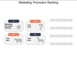 Marketing Promotion Ranking Ppt Powerpoint Presentation Infographic Template Aids Cpb