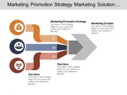 Marketing Promotion Strategy Marketing Solution Network Marketing Product Reports Cpb