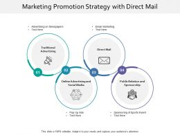 Marketing Promotion Strategy With Direct Mail