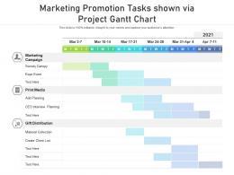 Marketing Promotion Tasks Shown Via Project Gantt Chart