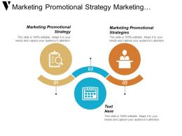 Marketing Promotional Strategy Marketing Promotional Strategies Business Lead Telemarketing Cpb