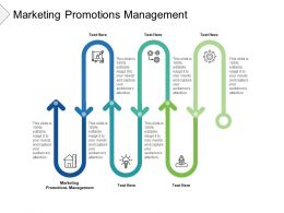 Marketing Promotions Management Ppt Powerpoint Presentation Summary Show Cpb
