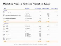 Marketing Proposal For Brand Promotion Budget Ppt Powerpoint Presentation Gallery Graphics