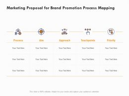 Marketing Proposal For Brand Promotion Process Mapping Ppt Powerpoint Presentation Professional